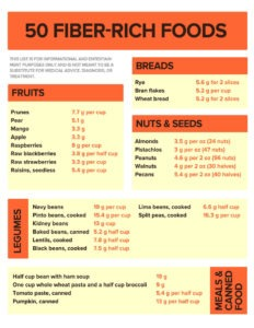 Fibre Rich food list for chilldren